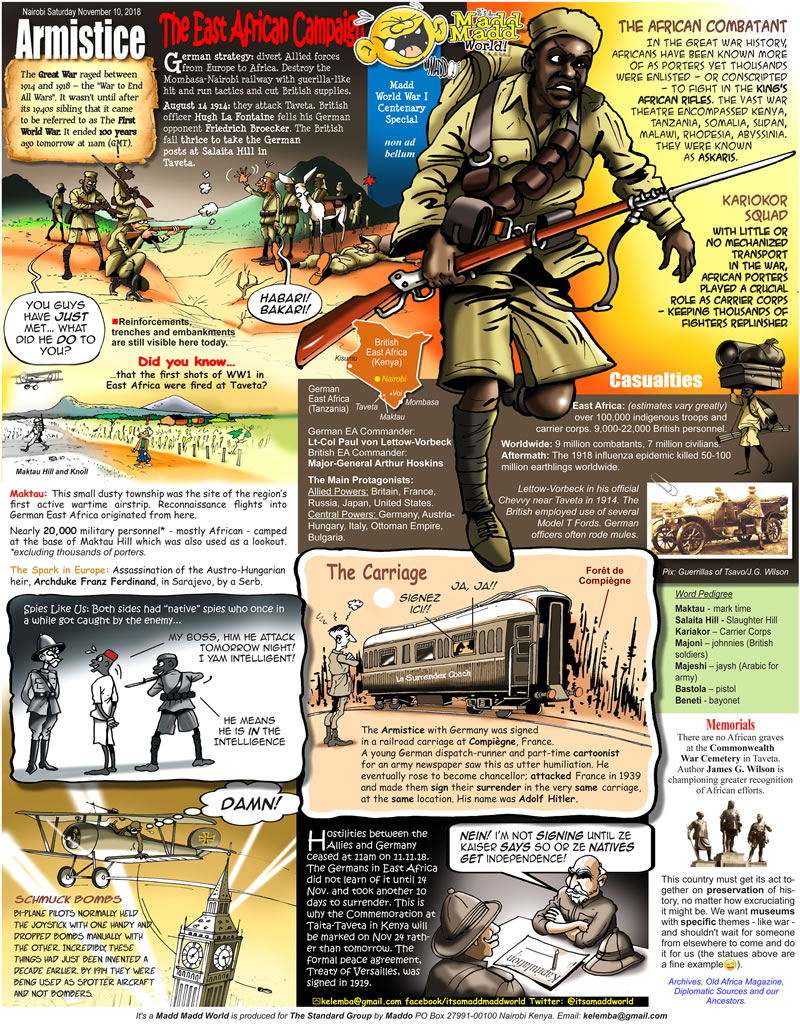 The East African Campaign