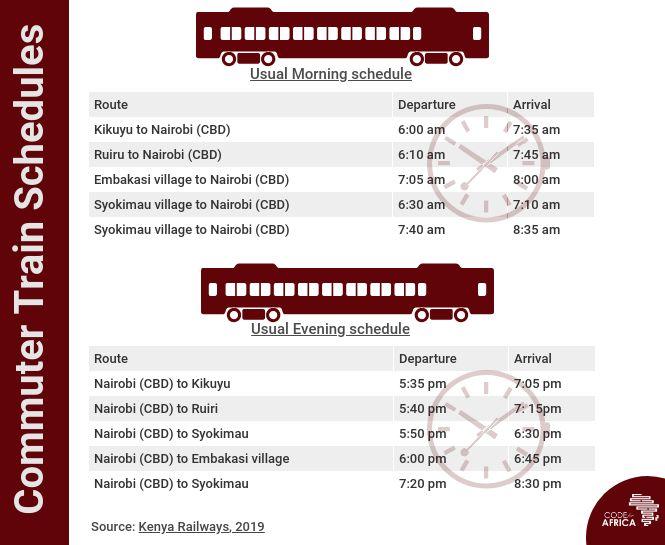 Commuter train schedule