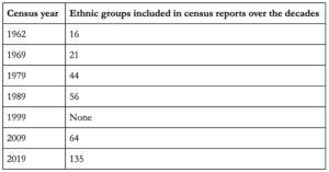 Source: Kenya National Bureau of Statistics