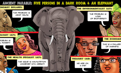 Ancient Parable: Five Persons in a Room and an Elephant
