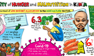 The Reality of Hunger and Malnutrition in Kenya