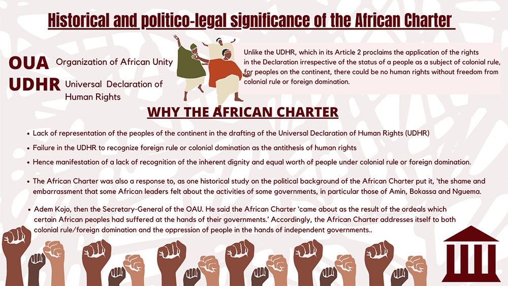 Taking Stock of the African Charter on Human and Peoples' Rights Forty Years On