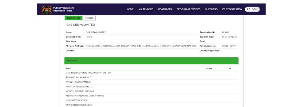 1 Accessed from https://tenders.go.ke/SupplierDisplay on 24.06.2021
